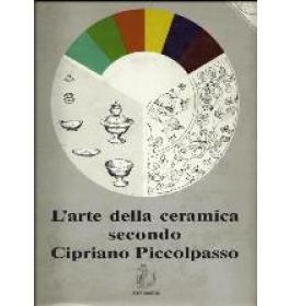 L'arte della ceramica secondo Cipriano Piccolpasso